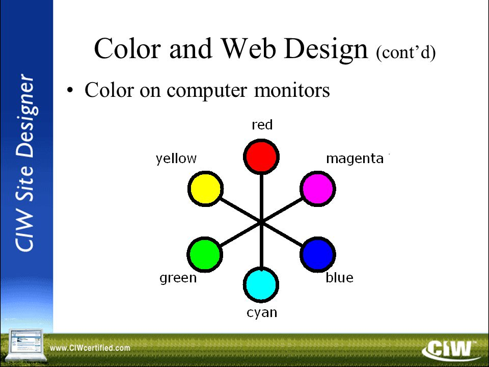 Color and Web Design (cont'd) Color on computer monitors