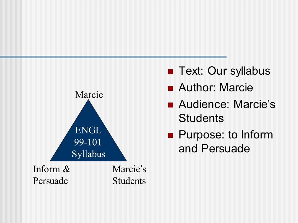 Text: Our syllabus Author: Marcie Audience: Marcie's Students Purpose: to Inform and Persuade ENGL Syllabus Marcie Marcie ' s Students Inform & Persuade