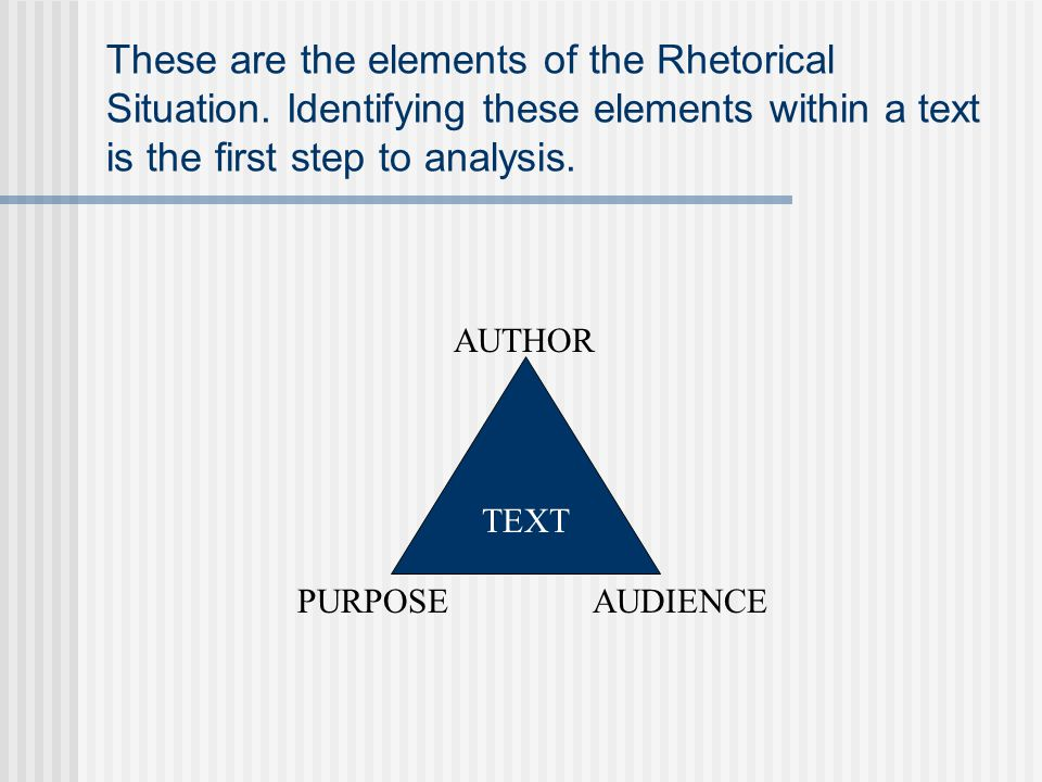 These are the elements of the Rhetorical Situation.