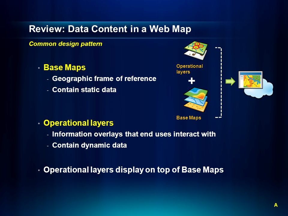 Review: Data Content in a Web Map Common design pattern Base Maps - Geographic frame of reference - Contain static data Base Maps Operational layers + A - Information overlays that end uses interact with - Contain dynamic data Operational layers display on top of Base Maps