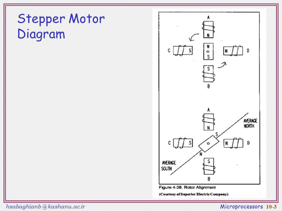 Ausgezeichnet Einphasen Wechselstrom Motor Schaltplan Galerie ...