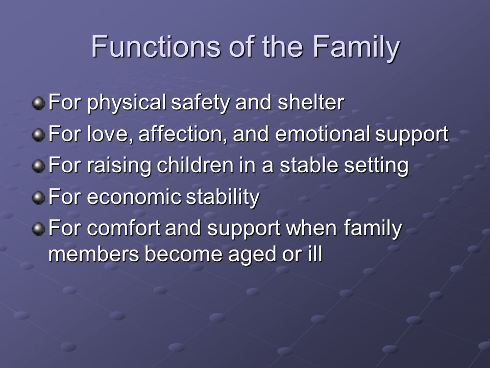 Functions of the Family For physical safety and shelter For love, affection, and emotional support For raising children in a stable setting For economic stability For comfort and support when family members become aged or ill