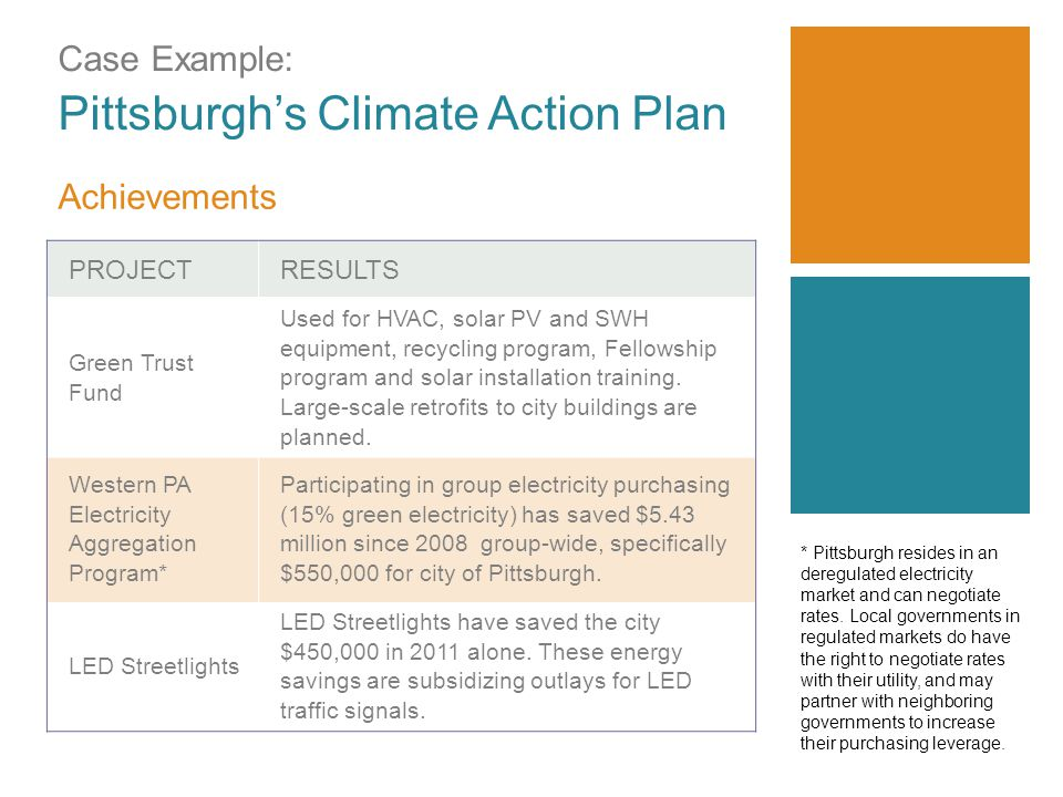 Case Example: Pittsburgh's Climate Action Plan Achievements * Pittsburgh resides in an deregulated electricity market and can negotiate rates.
