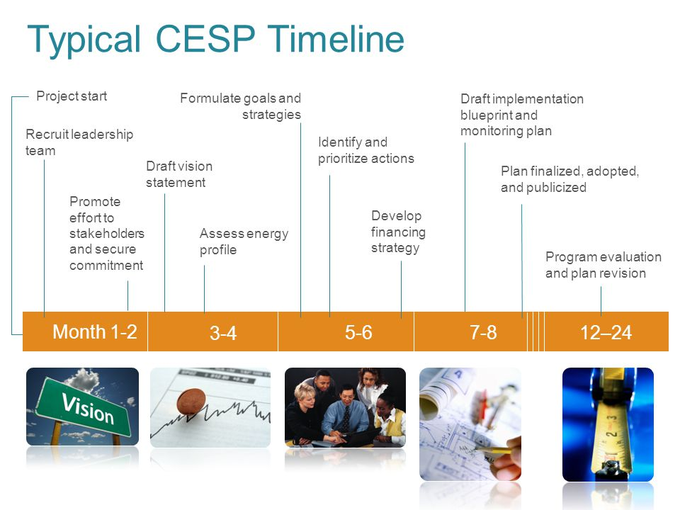 Typical CESP Timeline Project start Month –24 Recruit leadership team Draft vision statement Assess energy profile Promote effort to stakeholders and secure commitment Formulate goals and strategies Identify and prioritize actions Draft implementation blueprint and monitoring plan Plan finalized, adopted, and publicized Program evaluation and plan revision Develop financing strategy