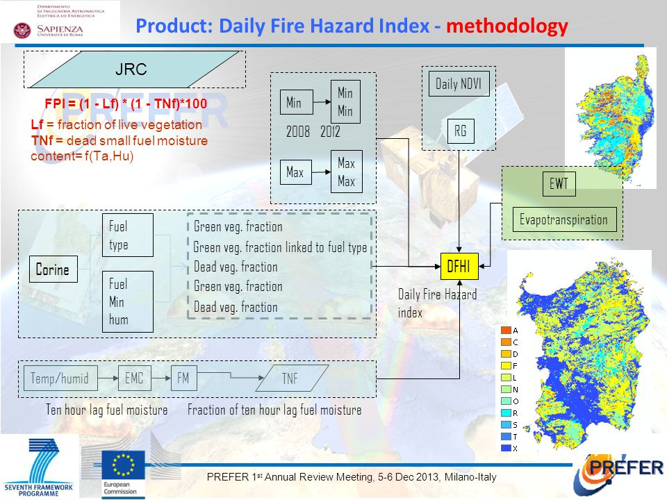 PREFER 1 st Annual Review Meeting, 5-6 Dec 2013, Milano-Italy DFHI Temp/humidEMCFM TNF Corine Fuel type Fuel Min hum Min Max Min Max Evapotranspiration Daily Fire Hazard index Daily NDVI RG Ten hour lag fuel moistureFraction of ten hour lag fuel moisture EWT Green veg.