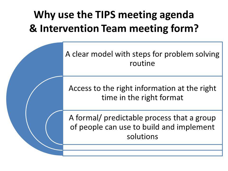 Intervention Team Intervention Team Meeting