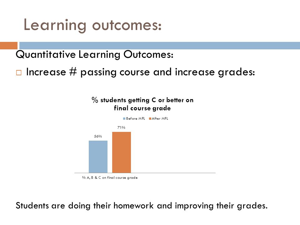 Learning outcomes: Quantitative Learning Outcomes:  Increase # passing course and increase grades: Students are doing their homework and improving their grades.
