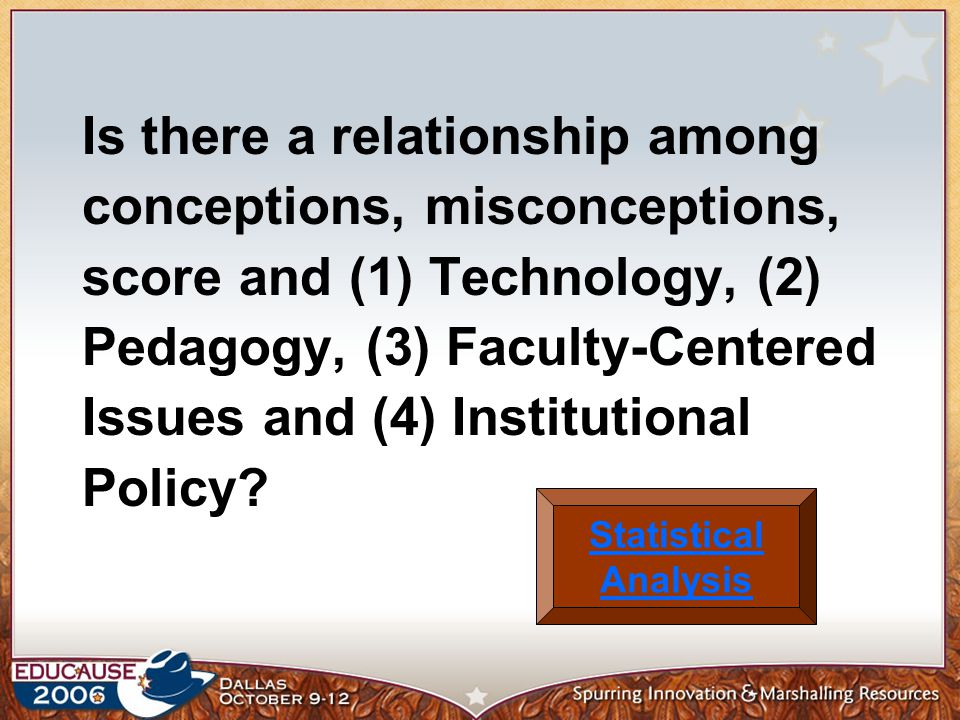 Is there a relationship among conceptions, misconceptions, score and (1) Technology, (2) Pedagogy, (3) Faculty-Centered Issues and (4) Institutional Policy.