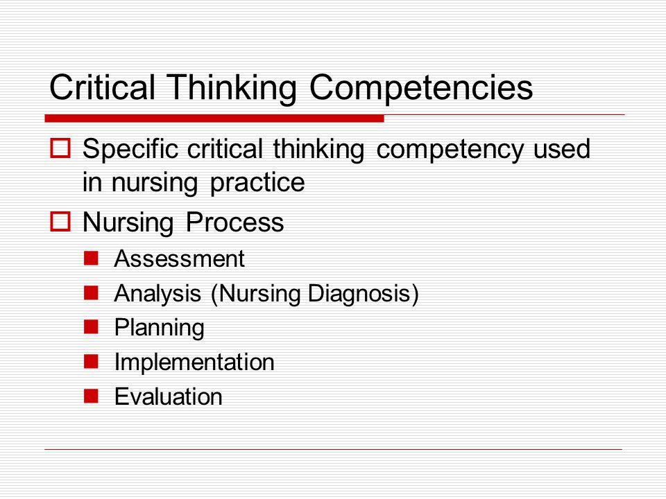 Critical Thinking  Nursing Process Management of Patient Care     Unaprol