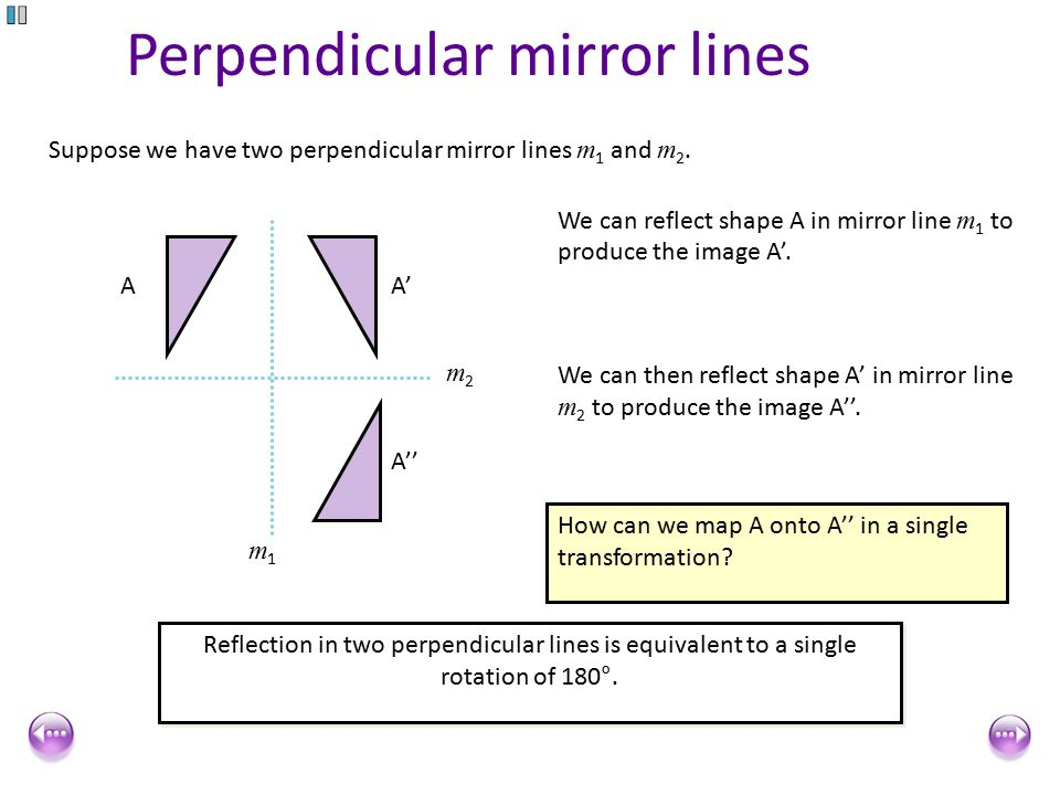 Line Reflection Perpendicular Perpendicular Mirror Lines