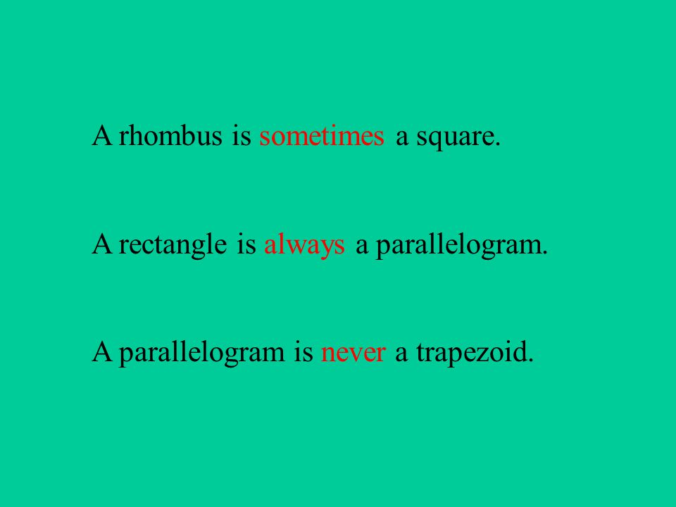 A rhombus is sometimes a square. A rectangle is always a parallelogram.