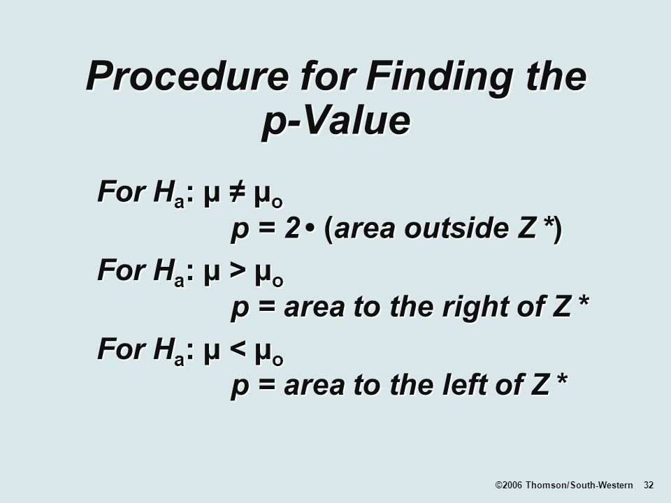 ©2006 Thomson/South-Western 32 Procedure for Finding the p-Value For H a : µ ≠ µ o p = 2 (area outside Z *) For H a : µ > µ o p = area to the right of Z * For H a : µ < µ o p = area to the left of Z *
