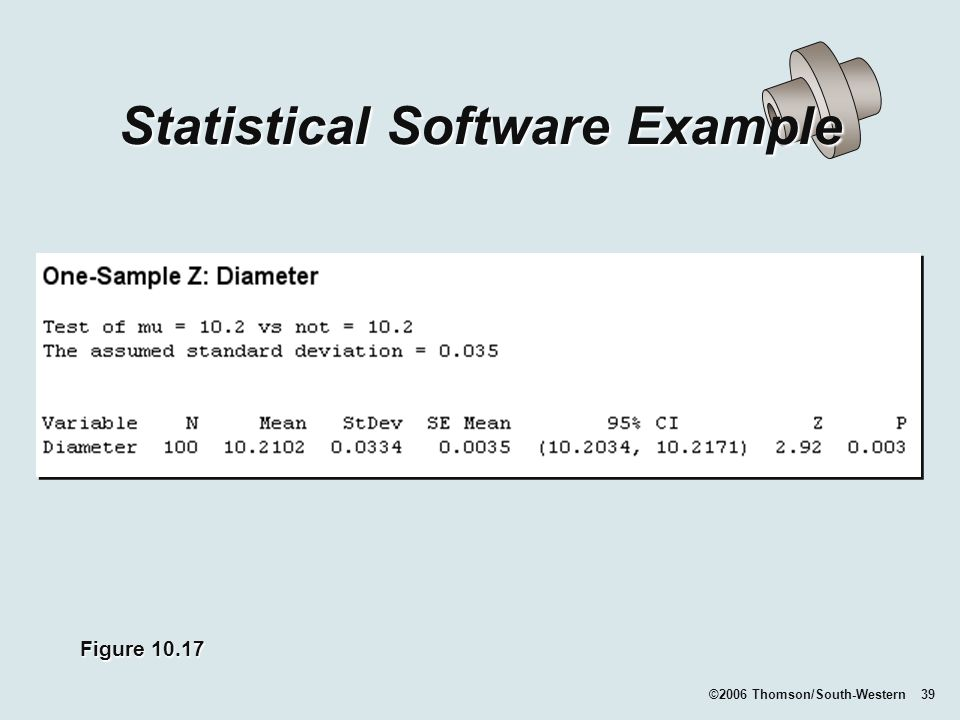 ©2006 Thomson/South-Western 39 Statistical Software Example Figure 10.17