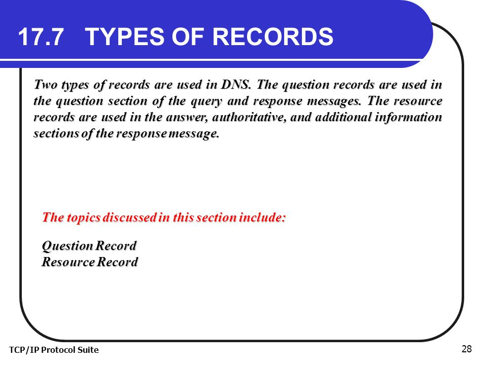 TCP/IP Protocol Suite TYPES OF RECORDS Two types of records are used in DNS.