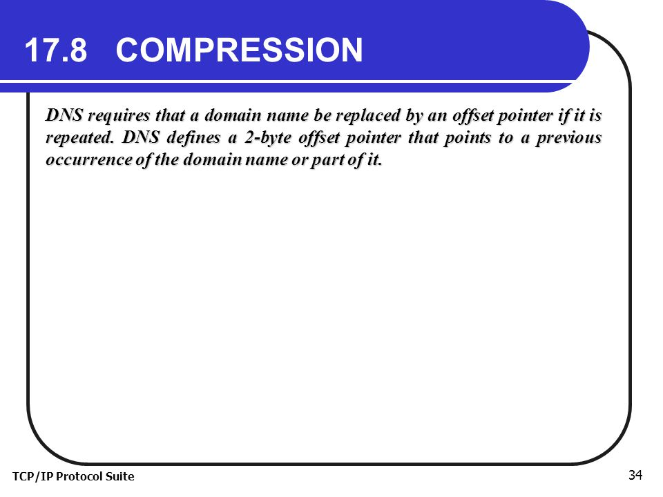TCP/IP Protocol Suite COMPRESSION DNS requires that a domain name be replaced by an offset pointer if it is repeated.