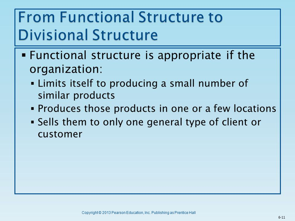 Copyright © 2013 Pearson Education, Inc. Publishing as Prentice Hall  Functional structure is appropriate if the organization:  Limits itself to pro