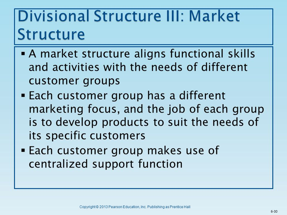 Copyright © 2013 Pearson Education, Inc. Publishing as Prentice Hall  A market structure aligns functional skills and activities with the needs of di