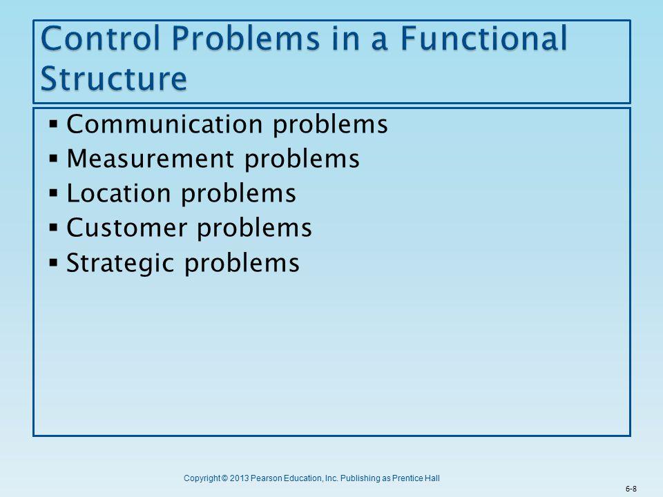 Copyright © 2013 Pearson Education, Inc. Publishing as Prentice Hall  Communication problems  Measurement problems  Location problems  Customer pr