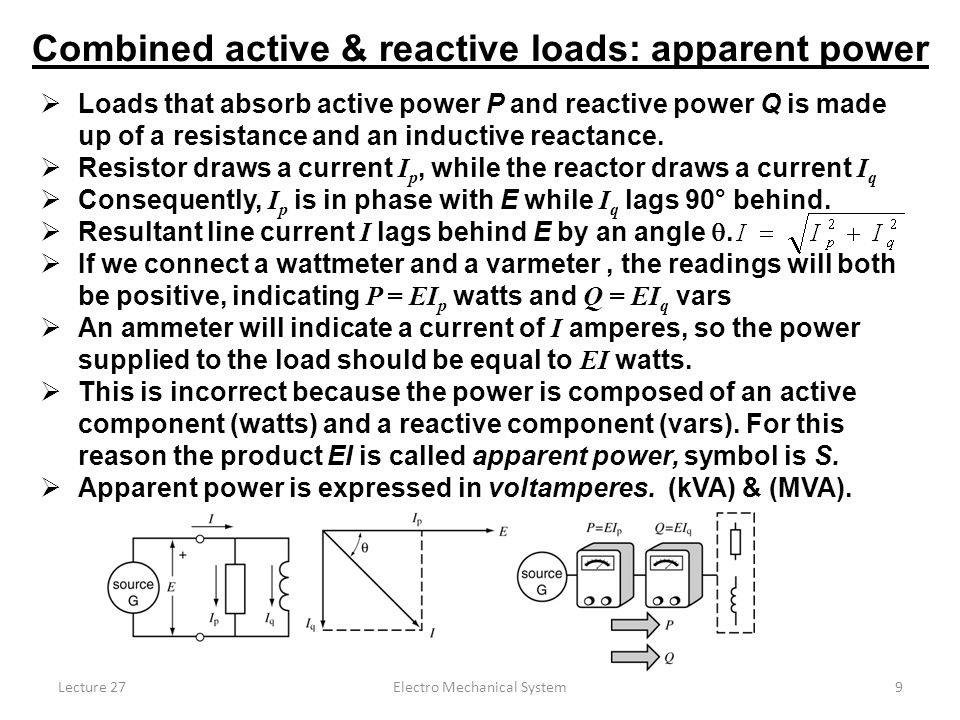 Lecture 27Electro Mechanical System9  Loads that absorb active power P and reactive power Q is made up of a resistance and an inductive reactance.