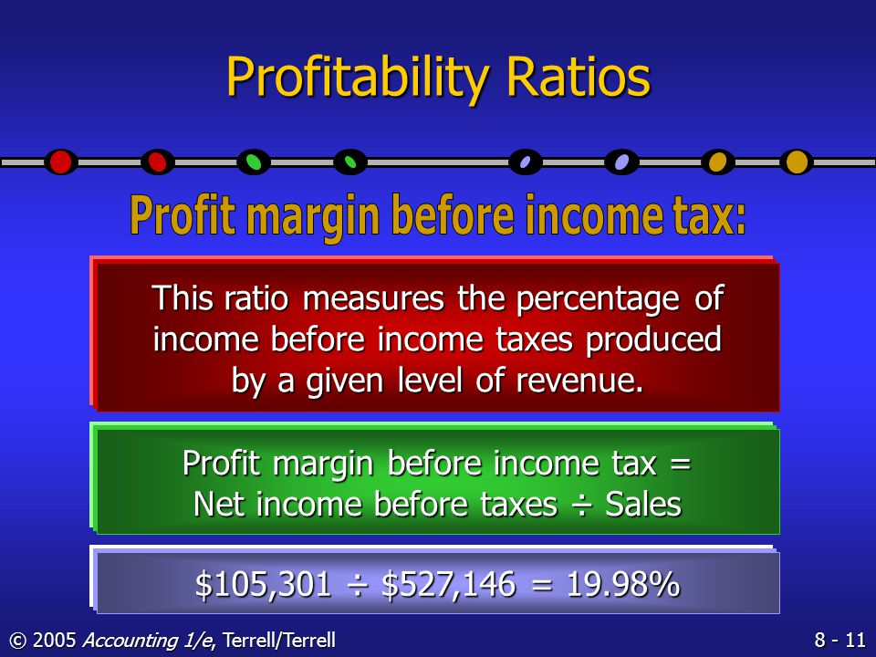 © 2005 Accounting 1/e, Terrell/Terrell Profitability Ratios This ratio measures how efficiently the company uses its assets to produce profits.