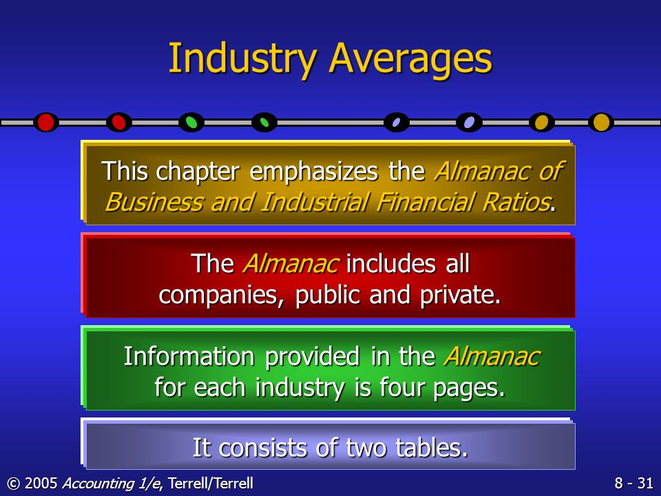 © 2005 Accounting 1/e, Terrell/Terrell Learning Objective 3 Locate industry averages.