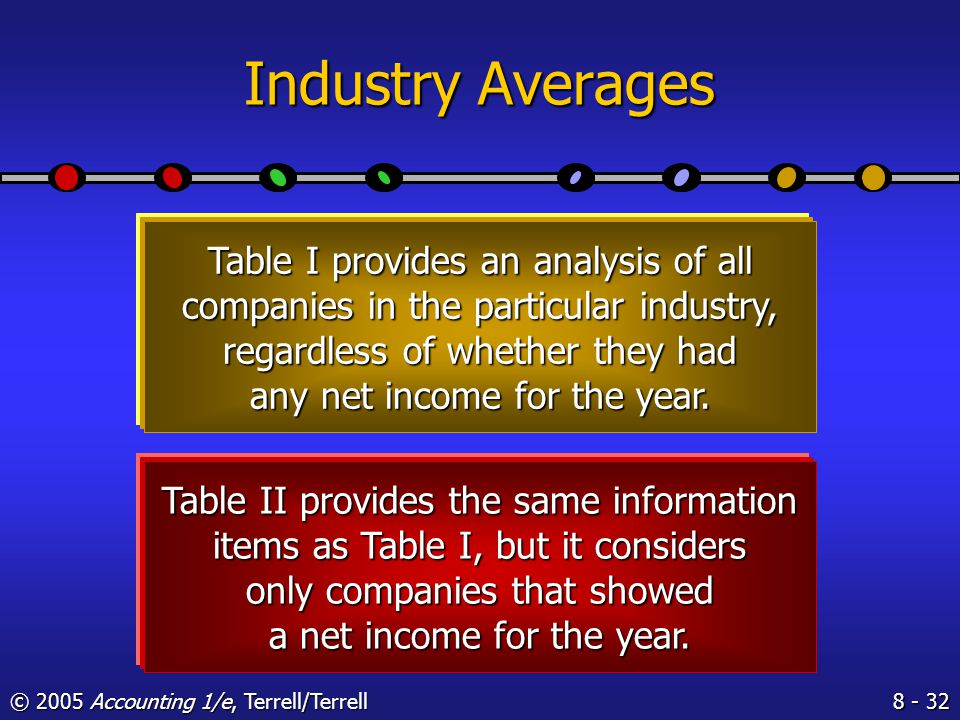© 2005 Accounting 1/e, Terrell/Terrell Industry Averages The Almanac includes all companies, public and private.