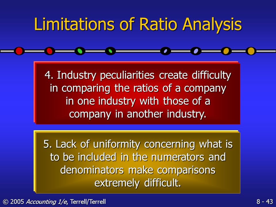 © 2005 Accounting 1/e, Terrell/Terrell Limitations of Ratio Analysis 2.