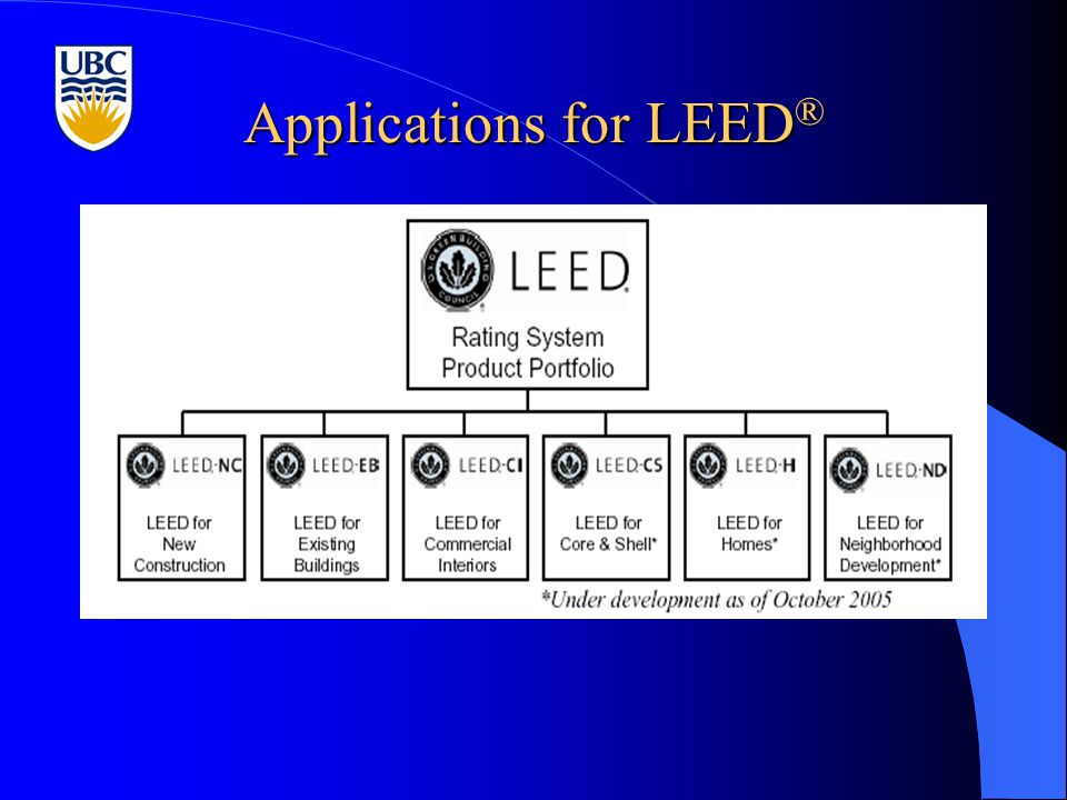 Applications for LEED ®