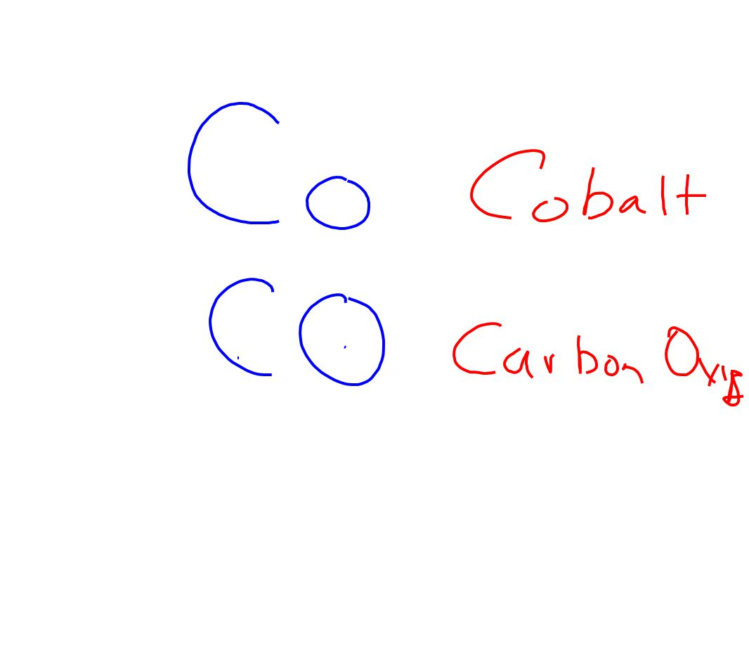 Unit three elements and the periodic table ca b be zn ti au ppt 45 hydrogen peroxide is an oxidizer commonly used as a bleach it is a clear liquid slightly more viscous than water that appears colorless in dilute urtaz Gallery