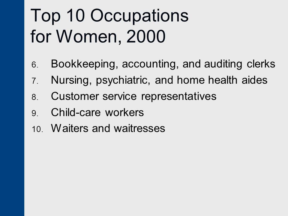 Top 10 Occupations for Women, Bookkeeping, accounting, and auditing clerks 7.