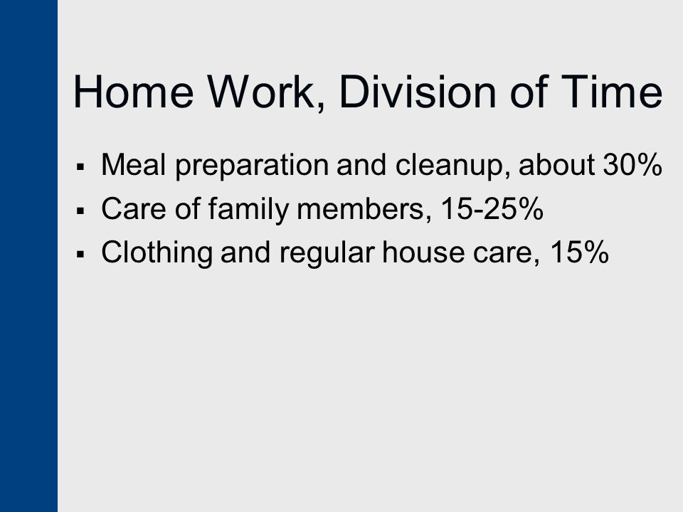 Home Work, Division of Time  Meal preparation and cleanup, about 30%  Care of family members, 15-25%  Clothing and regular house care, 15%