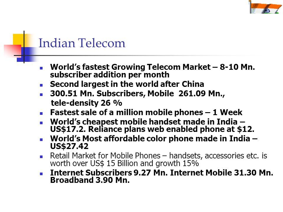 Indian Telecom World's fastest Growing Telecom Market – 8-10 Mn.