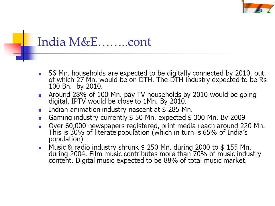 India M&E……..cont 56 Mn.