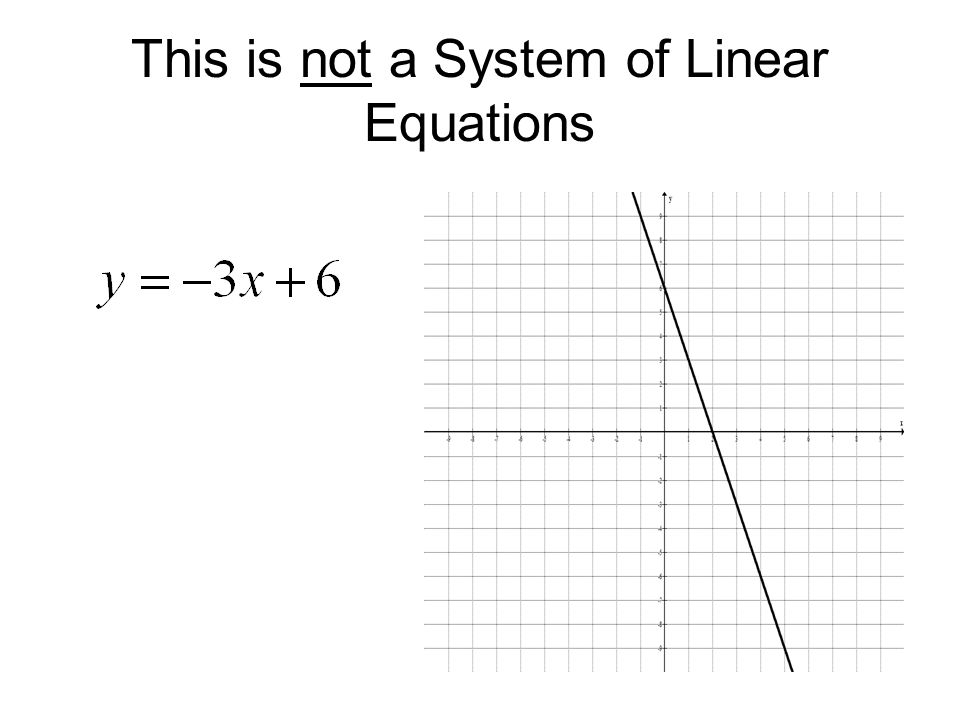 This is not a System of Linear Equations