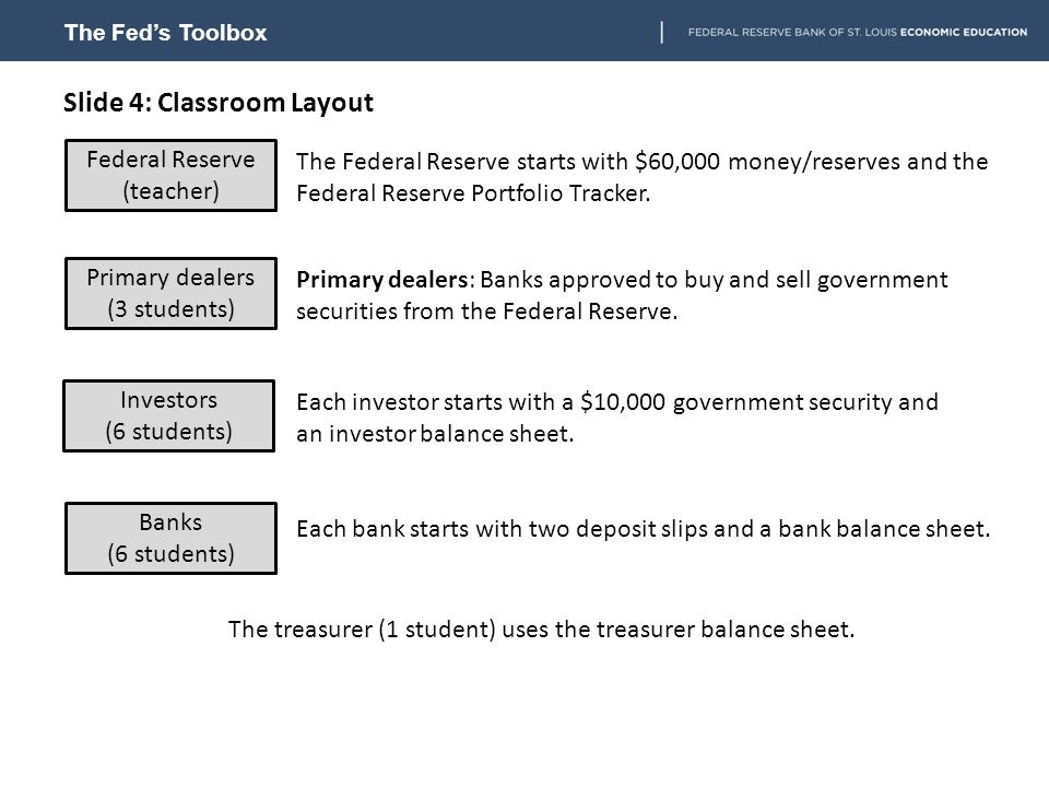 Slide 4: Classroom Layout The treasurer (1 student) uses the treasurer balance sheet.