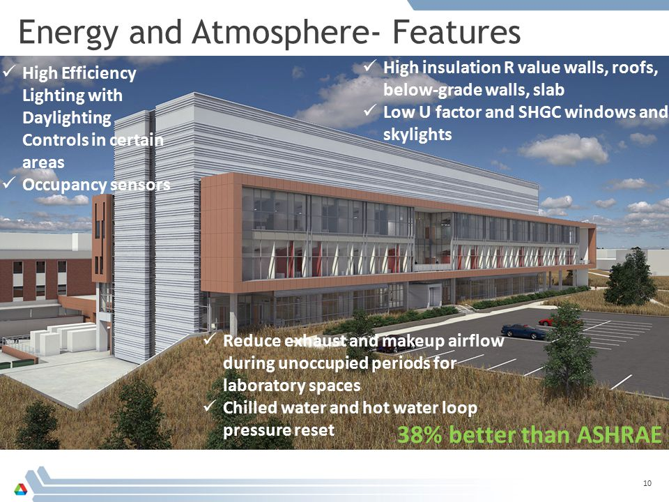 10 Energy and Atmosphere- Features 38% better than ASHRAE High insulation R value walls, roofs, below-grade walls, slab Low U factor and SHGC windows and skylights High Efficiency Lighting with Daylighting Controls in certain areas Occupancy sensors Reduce exhaust and makeup airflow during unoccupied periods for laboratory spaces Chilled water and hot water loop pressure reset