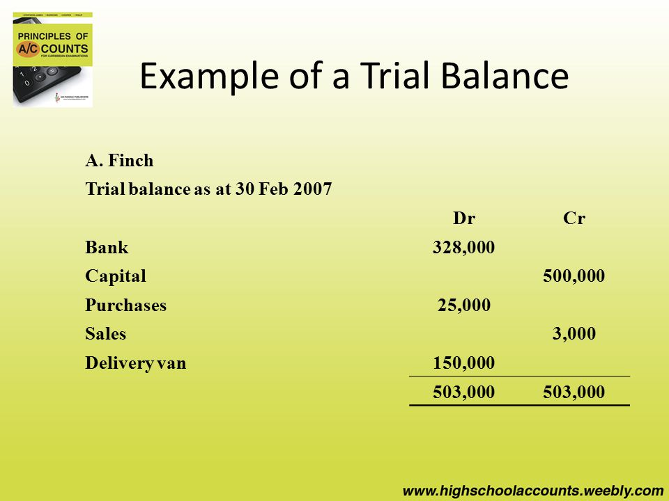 Example of a Trial Balance A.