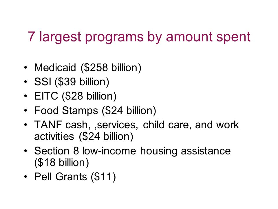 7 largest programs by amount spent Medicaid ($258 billion) SSI ($39 billion) EITC ($28 billion) Food Stamps ($24 billion) TANF cash,,services, child care, and work activities ($24 billion) Section 8 low-income housing assistance ($18 billion) Pell Grants ($11)