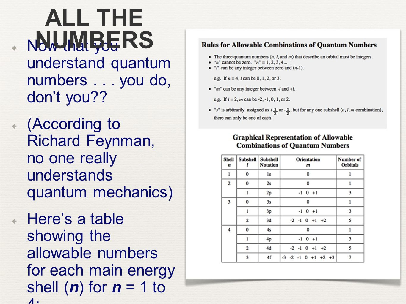 Quantum numbers making sense of electron structure ppt download now that you understand quantum numbers you do dont gamestrikefo Images