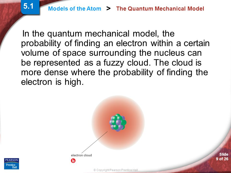 Slide 9 of 26 © Copyright Pearson Prentice Hall Models of the Atom > The Quantum Mechanical Model In the quantum mechanical model, the probability of finding an electron within a certain volume of space surrounding the nucleus can be represented as a fuzzy cloud.