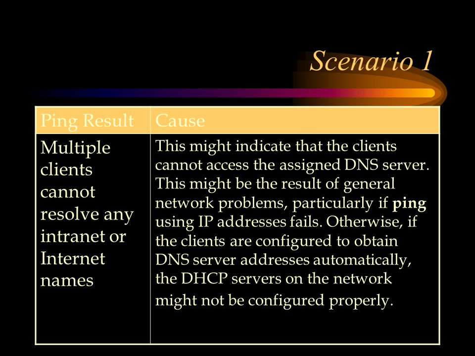 Scenario 1 Ping ResultCause Multiple clients cannot resolve any intranet or Internet names This might indicate that the clients cannot access the assigned DNS server.