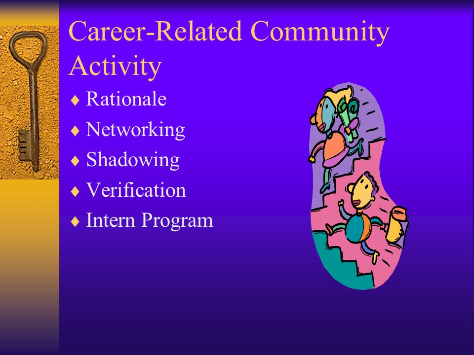 Career-Related Community Activity  Rationale  Networking  Shadowing  Verification  Intern Program