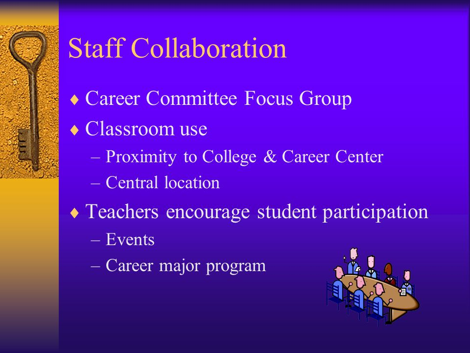 Staff Collaboration  Career Committee Focus Group  Classroom use –Proximity to College & Career Center –Central location  Teachers encourage student participation –Events –Career major program