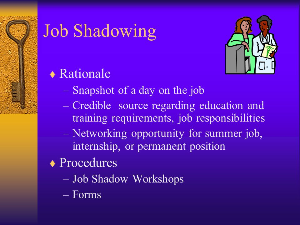 Job Shadowing  Rationale –Snapshot of a day on the job –Credible source regarding education and training requirements, job responsibilities –Networking opportunity for summer job, internship, or permanent position  Procedures –Job Shadow Workshops –Forms