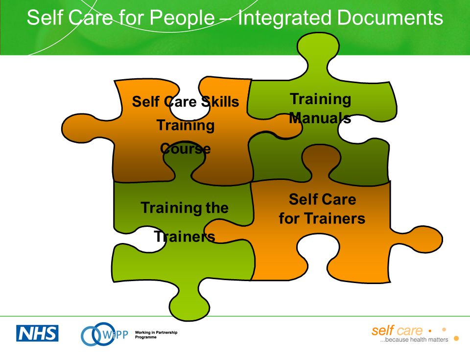 Self Care for People – Integrated Documents Self Care for Trainers Training the Trainers Self Care Skills Training Course Training Manuals