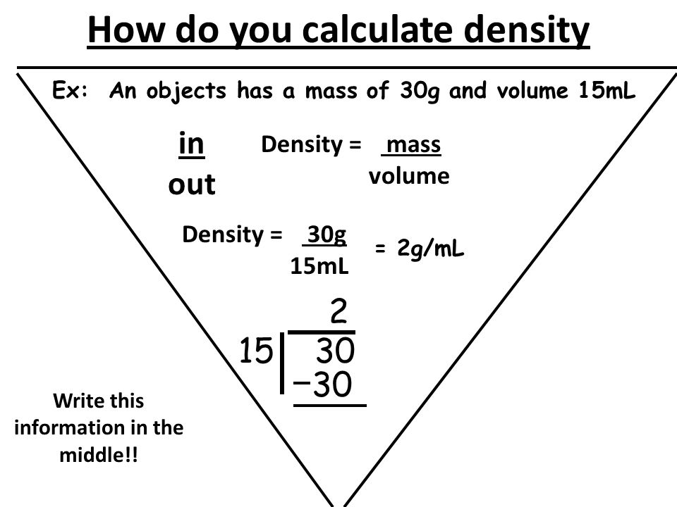 Equation For Finding Density - Jennarocca