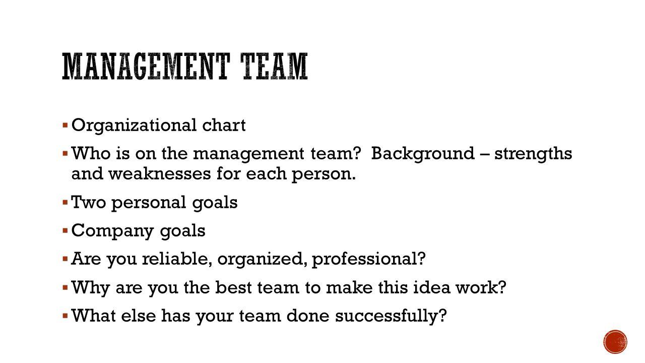 managing your team organizations