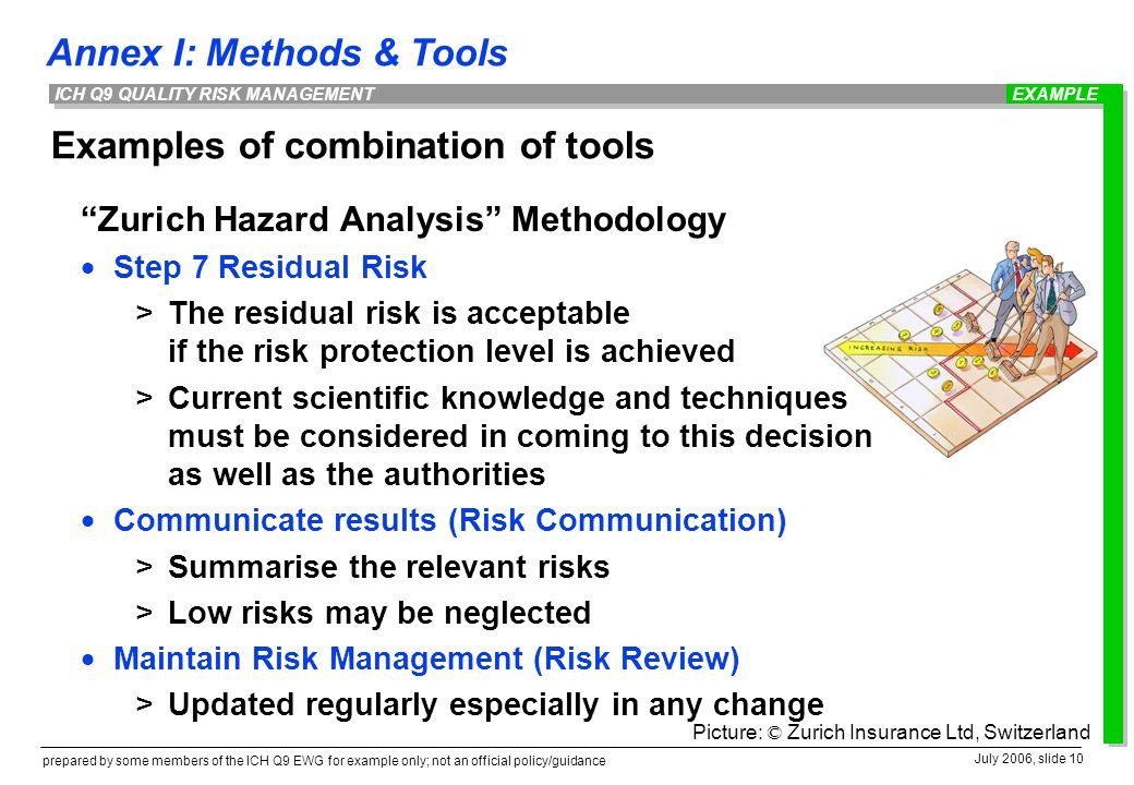 Annex I: Methods & Tools prepared by some members of the ICH Q9 EWG for example only; not an official policy/guidance July 2006, slide 10 ICH Q9 QUALITY RISK MANAGEMENT Examples of combination of tools Zurich Hazard Analysis Methodology  Step 7 Residual Risk >The residual risk is acceptable if the risk protection level is achieved >Current scientific knowledge and techniques must be considered in coming to this decision as well as the authorities  Communicate results (Risk Communication) >Summarise the relevant risks >Low risks may be neglected  Maintain Risk Management (Risk Review) >Updated regularly especially in any change Picture: © Zurich Insurance Ltd, Switzerland EXAMPLE