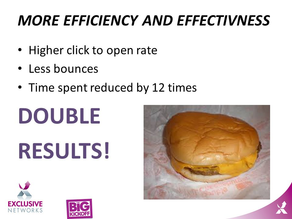 MORE EFFICIENCY AND EFFECTIVNESS Higher click to open rate Less bounces Time spent reduced by 12 times DOUBLE RESULTS!