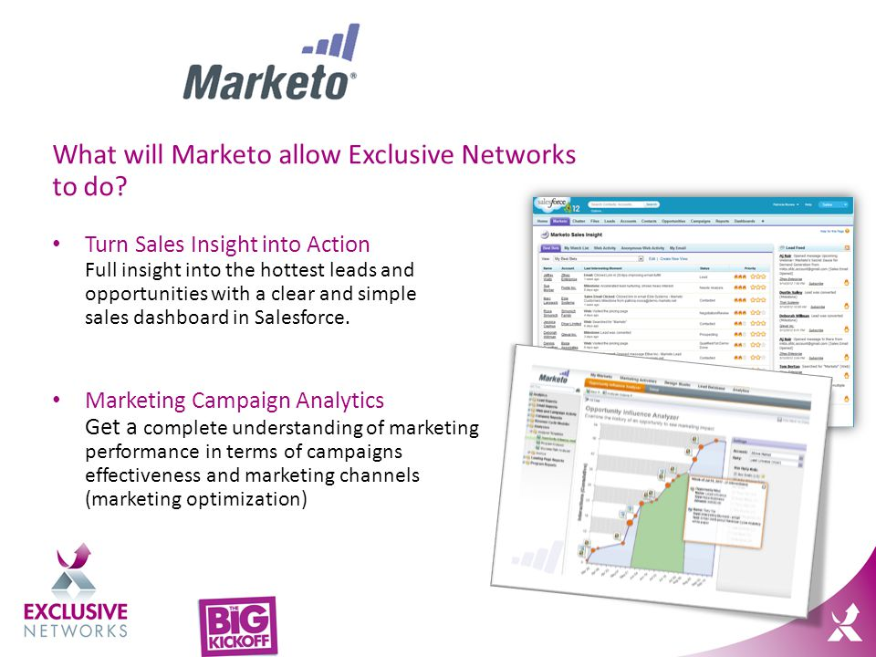 What will Marketo allow Exclusive Networks to do.